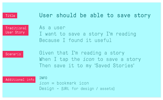 A framework for modern User Stories