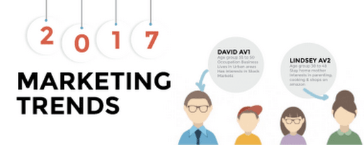 Top 7 Dominating Digital Marketing Trends That Will Pretty Much Define 2017 | VOCSO