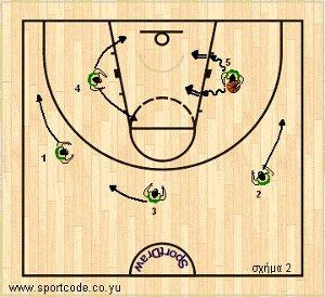 mundobasket_offense_plays_formbx_lithuania_01b