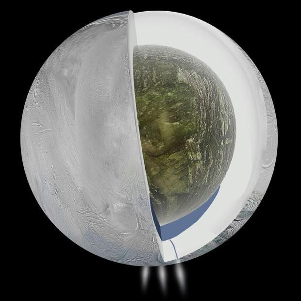 Ilustração feita pela Nasa mostra simulação do oceano na parte sul de lua de Saturno (Foto: NASA/JPL-Caltech/Divulgação)