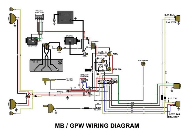 1947 Jeep Wiring Diagram Wiring Diagram Camaro Camaro Graniantichiumbri It
