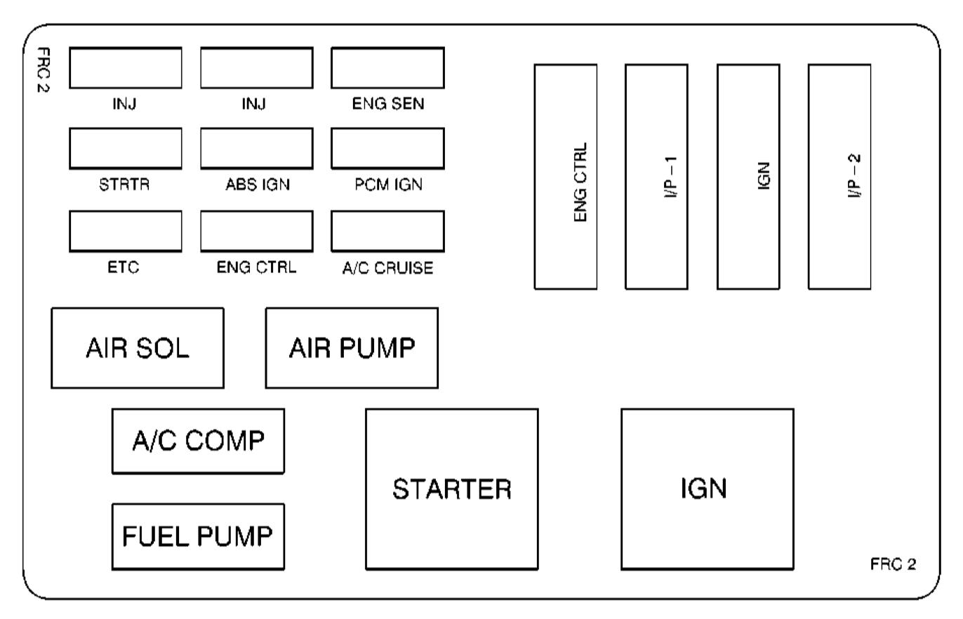 2000 Camaro Fuse Box Diagram Wiring Diagram Provider Provider Frankmotors Es