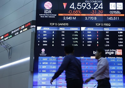 Indonesia stocks lower at close of trade; IDX Composite Index down 0.16%