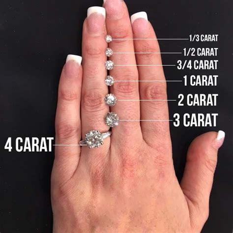 Best 25  Diamond Size Charts ideas on Pinterest   Ring too