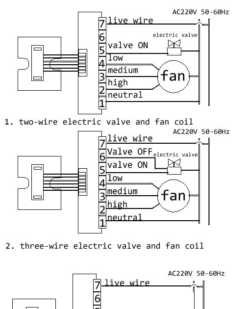 Fan Coil Wiring Diagram
