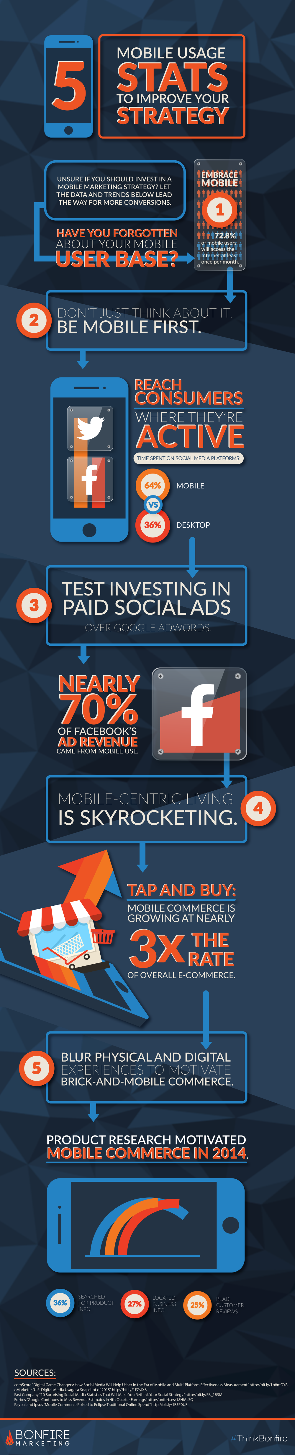 Time to Rethink Your Mobile Strategy - #Infographic #marketing