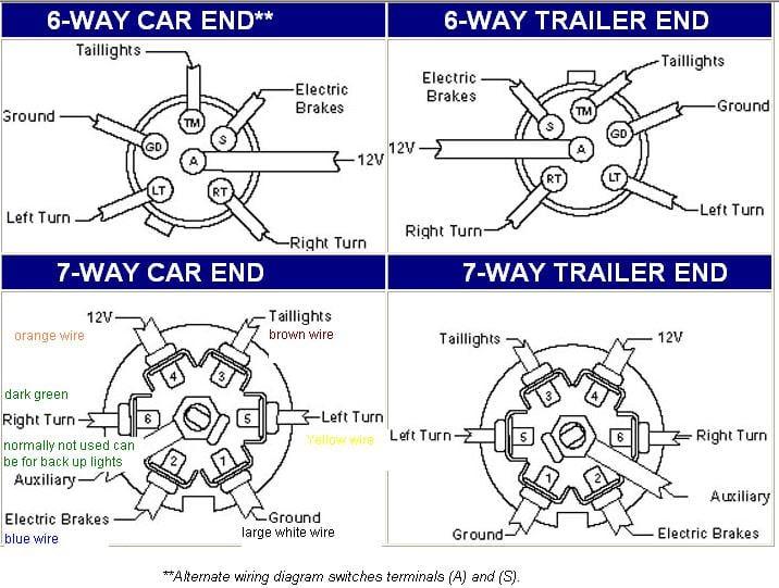2005 Chevy Silverado Trailer Wiring Harness Diagram Wiring Diagram Activity Activity Saleebalocchi It