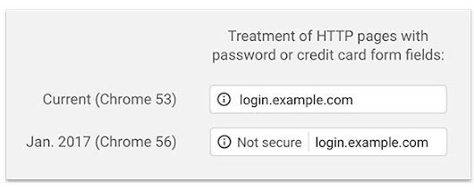 2017 is the Year of SSL and HTTPS for Websites - TheeDesign