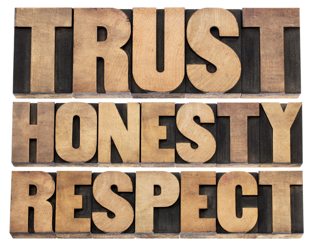 Honesty May Not Always Pay But Lying Always Costs