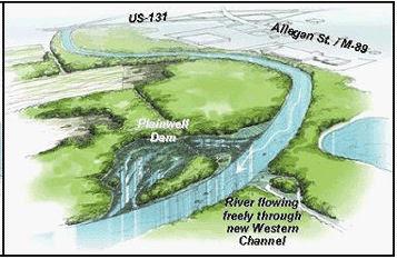 Kalmazoo River Recreation plan