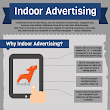 Why is Indoor Advertising so Effective? | Why Your Business Should Use Indoor Advertising