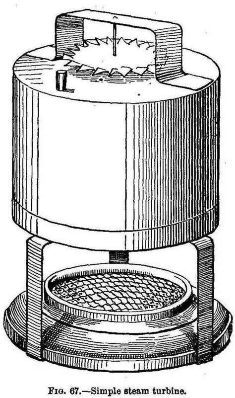XVI. Model Steam Turbines