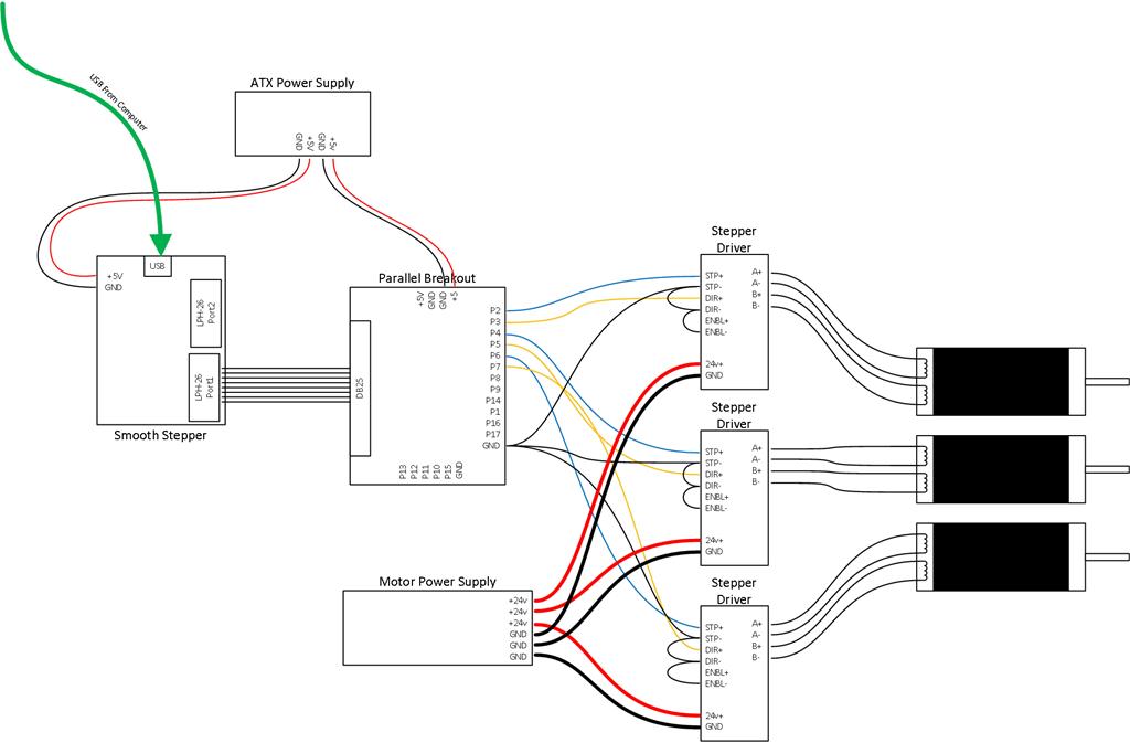 20 Fresh 4 Wire Stepper Motor Wiring Diagram