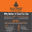 Butter is Good for You? [infographic]