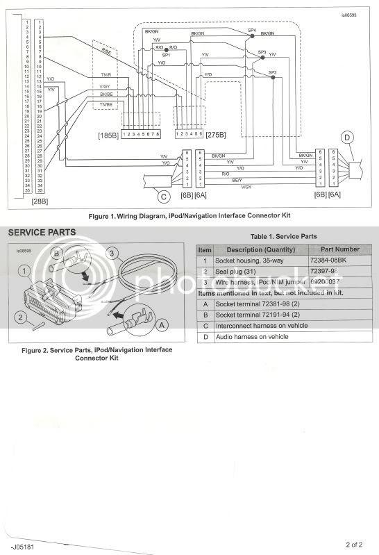 2012 harley davidson road king wiring diagram 30 harley davidson radio wiring diagram wiring diagram list  30 harley davidson radio wiring diagram