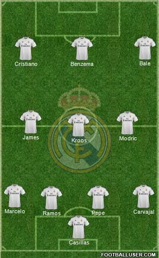 Real Madrid C.F. 4-3-3 football formation