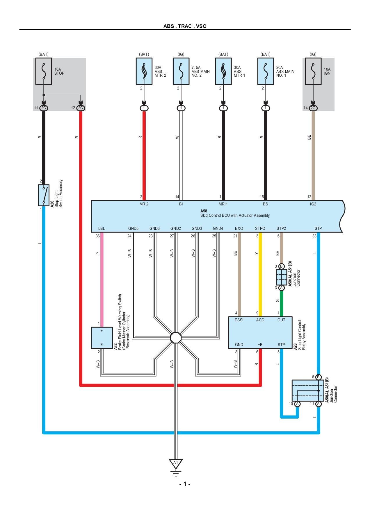 Toyota Prius Toyota Prius Diagram