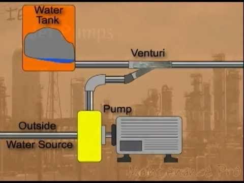 How To Make A Venturi For Aquaponics Plans Diy