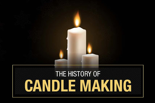 The History of Candle Making [Infographic]