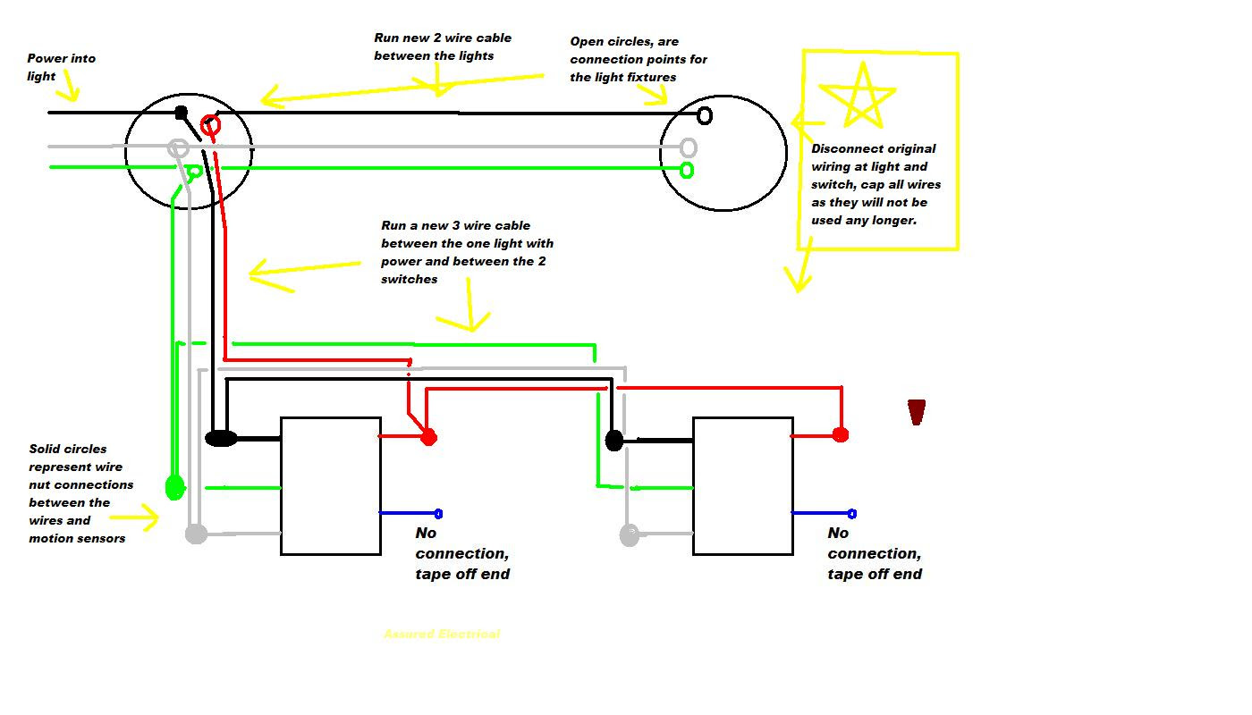 21 Unique Motion Sensor Flood Light Wiring Diagram