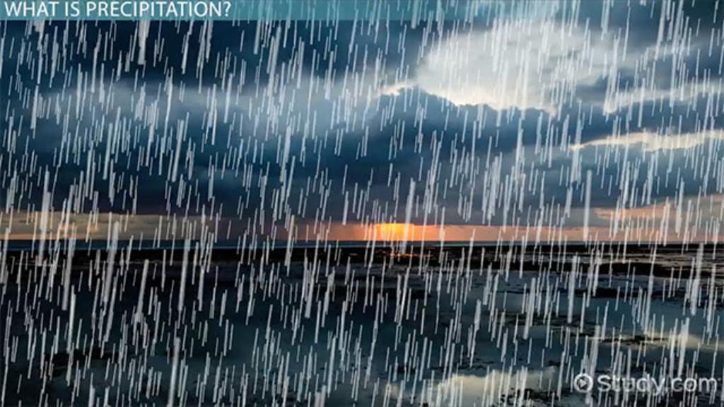 precipitation forming processes1_169766