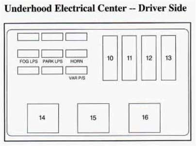 2004 Grand Prix Fuse Box Diagram | Electric Knowledge