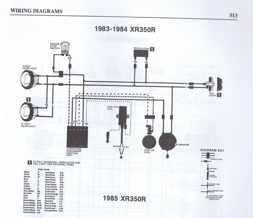 Rx80 Honda 1983 Wiring Diagram Wiring Diagrams Img Spare Spare Farmaciastorelli It