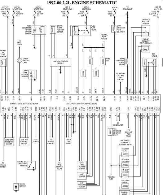 2001 Chevy Cavalier Starter Wiring