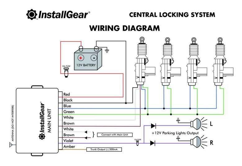 E39 Touring Wiring Diagram