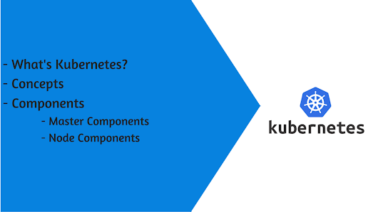 What's Kubernetes? Concepts and components.