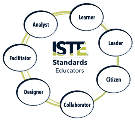 "Interpreting the ""ISTE Standards for Educators"" (Series 1 of 8)"