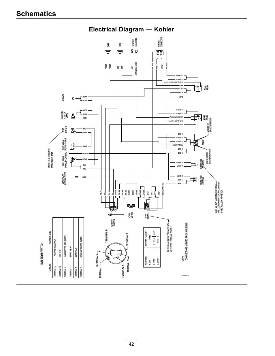Exmark Quest Drive Belt Diagram