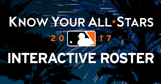 2017 All-Star Game Interactive Roster