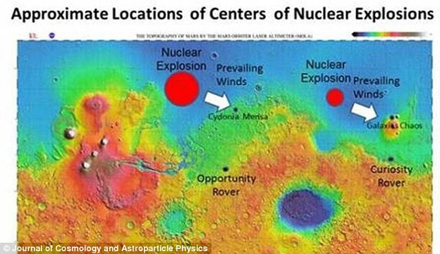 Earlier this year, physicist Dr John Brandenburg said an ancient civilisation on Mars was wiped out by a nuclear attack from another alien race. He claims there is evidence for two nuclear explosions on the red planet (image from his paper shown)