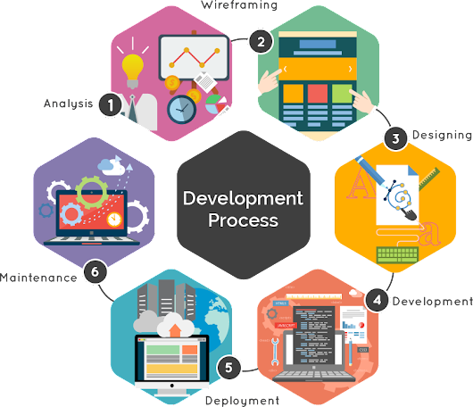 Website Designing and Development Company in Rajiasar Churu Rajasthan