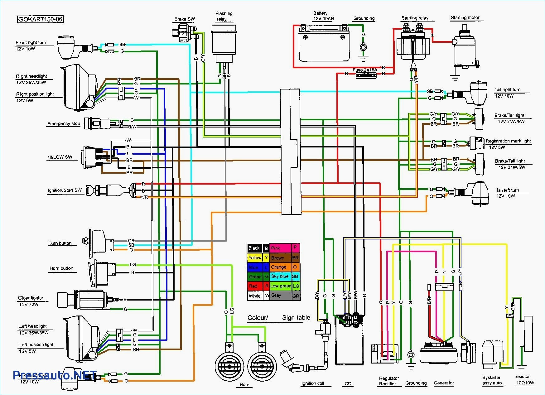 Diagram 110 Atv Cdi Wiring Diagram Full Version Hd Quality Wiring Diagram Diagramsfae Caditwergi It