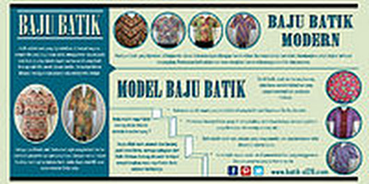 baju batik - Download - 4shared - Baju  Batik