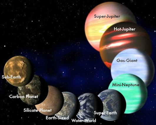 "New class of Planets ""Mega Earth"" Discovered by Astronomers"