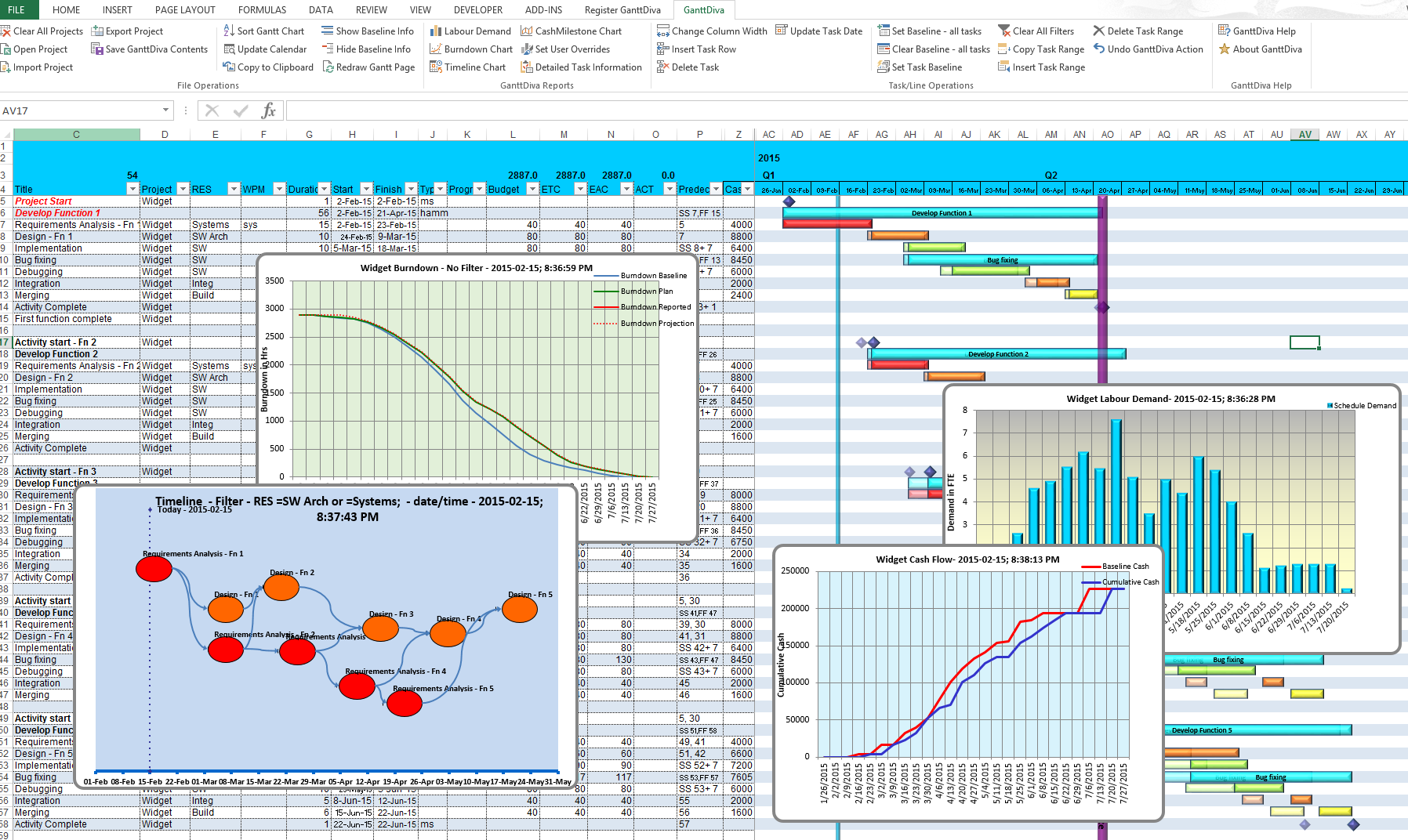 Free Excel Gantt Charting And Project Planning Ganttdiva Is A Free And Easy Excel Based Gantt Chart And Project Management Tool With Full Support For Schedule Logic Timelines Burndown Charts Resource