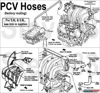 Wiring Diagram: 32 2001 Ford Taurus Vacuum Hose Diagram