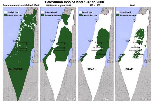 Palestinian Loss Of Land 1946-2000