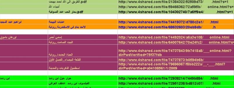 المدونة الشخصية للدكتور أحمد السيد أحمد مكتبة النهضة