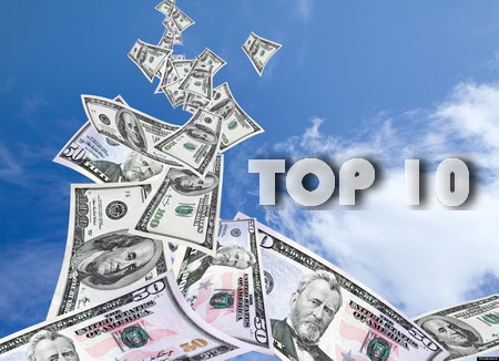 The Top 10 Richest Lotteries In The World