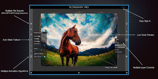 Plotagraph Pro is going to change the way you see images - Techaeris