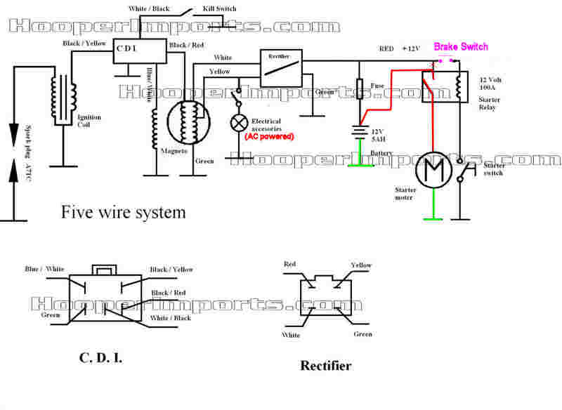 Diagram Loncin 125 Quad Wiring Diagram Full Version Hd Quality Wiring Diagram Skeletondiagram Avecsophiedouvry Fr