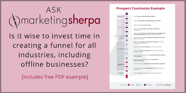 """""""Ask MarketingSherpa: Mapping the prospect conclusion funnel [includes free PDF example]"""" https://t.co/FoGLlHZ8Ei #digitalmarketing #feedly"""