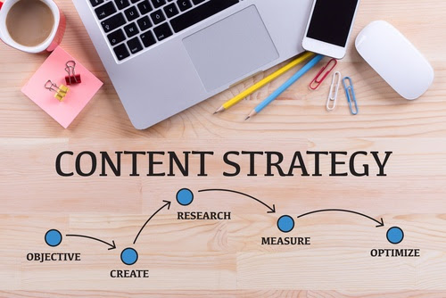 Content Marketing Blog - News, Tips, and Strategy