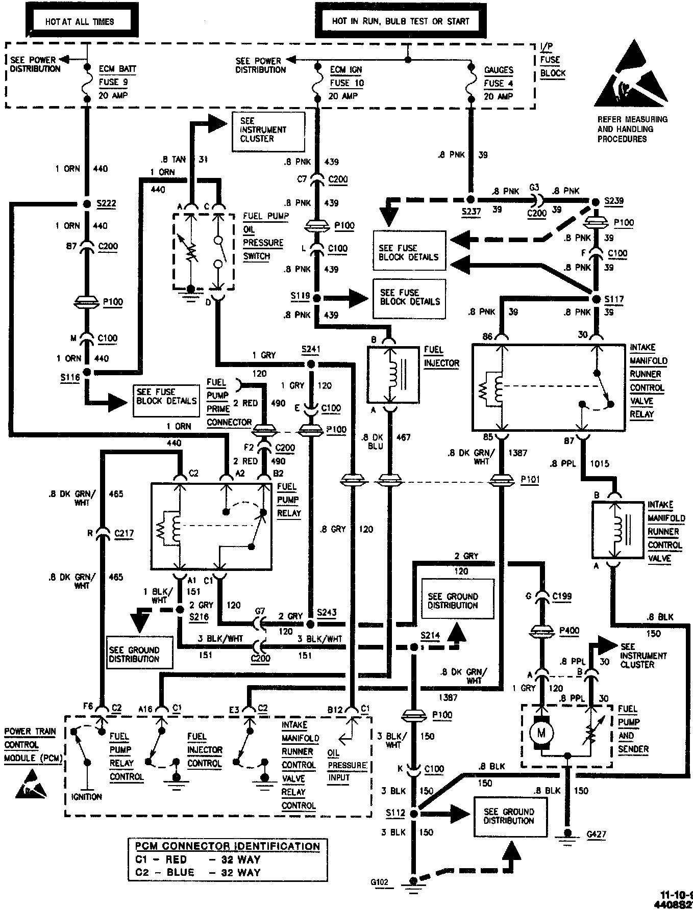 1995 S10 Pickup Wiring Diagram Rv Furnace Wiring Diagrams Caprice Yenpancane Jeanjaures37 Fr
