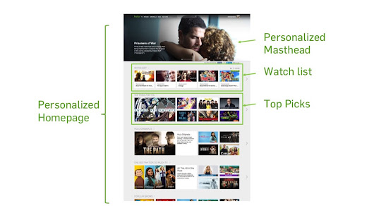 Applying Deep Learning to Collaborative Filtering: How Hulu builds its industry leading…