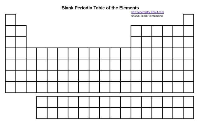 Blank Periodic Table Worksheet Printable - Versaldobip
